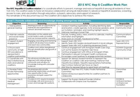 2015 NYC Hep B Coalition Work Plan