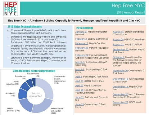 2016 Hep Free NYC Annual Report