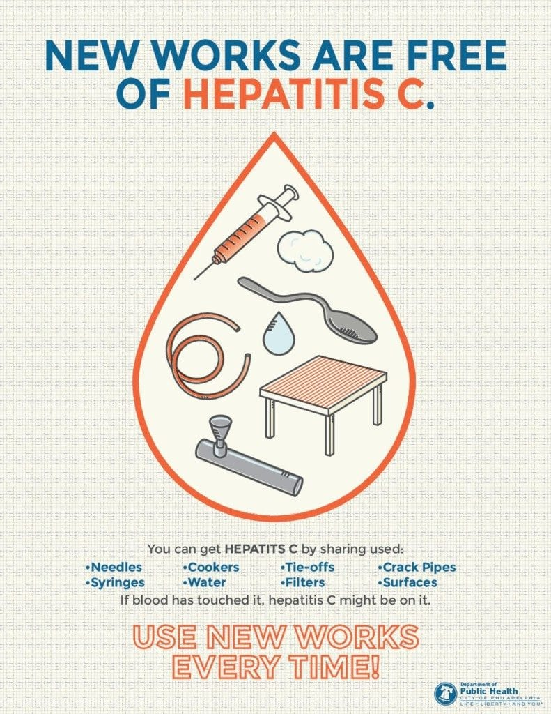 New Works are Free of Hepatitis C Poster