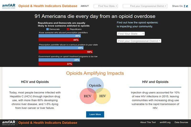 amfAR Opiod Health Indicators Database 800x533