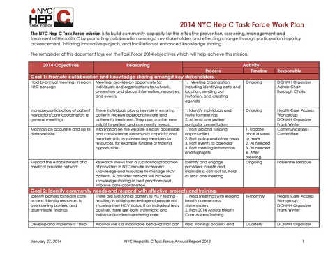 2014 NYC Hep C Task Force Work Plan