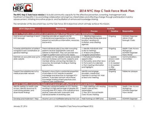 2014 NYC Hep C Task Force Work Plan