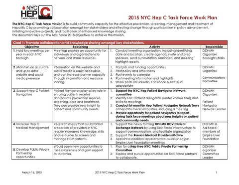 2015 NYC Hep C Task Force Work Plan