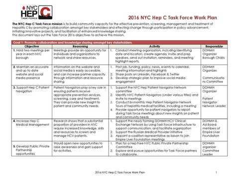 2016 NYC Hep C Task Force Work Plan