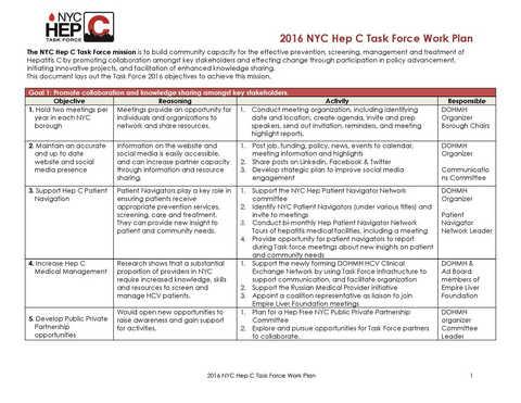 2016 NYC Hep C Task Force Work Plan